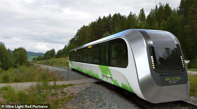 Train alimenté au biogaz