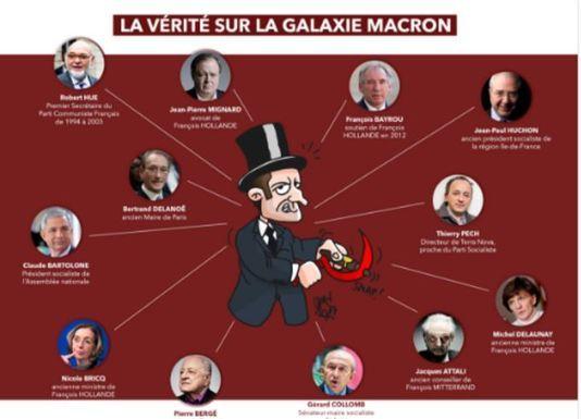 Caricature de Macron : François Fillon réclame des sanctions
