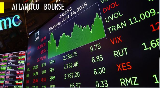 Des perspectives à court-terme peu réjouissantes pour l'investissement