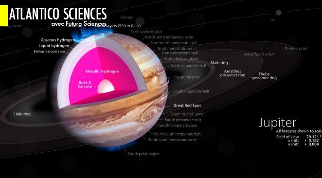 L'hydrogène métallique de Jupiter pourrait bouleverser notre technologie ; pour comprendre le noyau de la Terre, ils compriment du fer au laser
