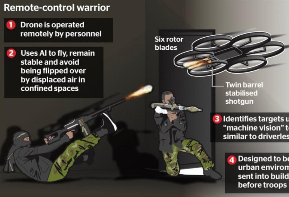 Un drone tueur de l'armée britannique équipé d'un fusil pour éliminer un ennemi dans un bâtiment