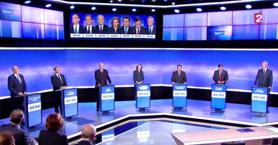 Sondage exclusif : François Fillon en tête des souhaits de victoire pour les sympathisants de la droite et du centre devant Alain Juppé et Nicolas Sarkozy (mais le maire de Bordeaux mène en termes de pronostics)
