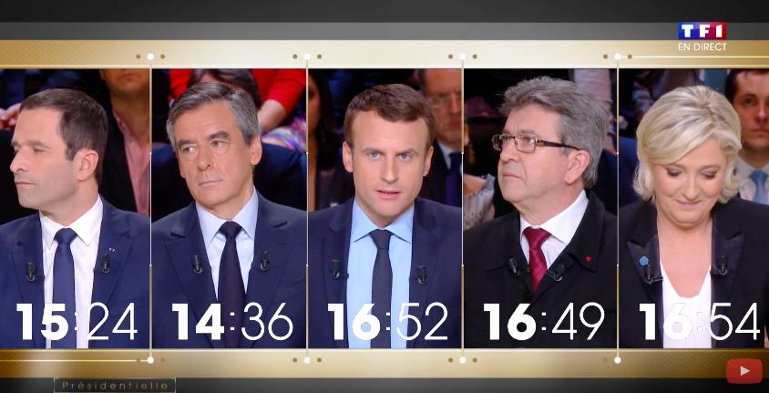 Sondage exclusif post-débat télévisé : 22% des Français souhaitent la victoire d'Emmanuel Macron à la présidentielle, 20% de Marine Le Pen, et 18% de François Fillon