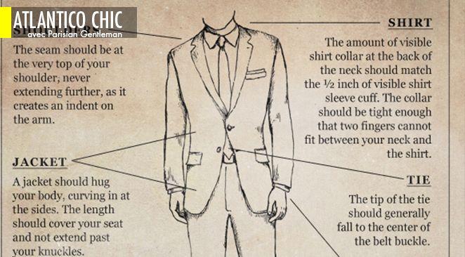 10 conseils de style.
