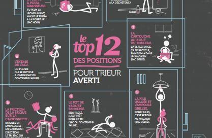 """Des affiches du """"top 12 des positions"""" du tri seront distribuées toute la semaine aux étudiants d'Angers"""