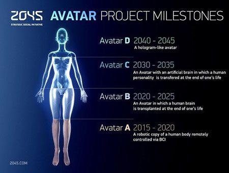 L'immortalité sera possible en 2045 selon le directeur de l'ingénierie de Google