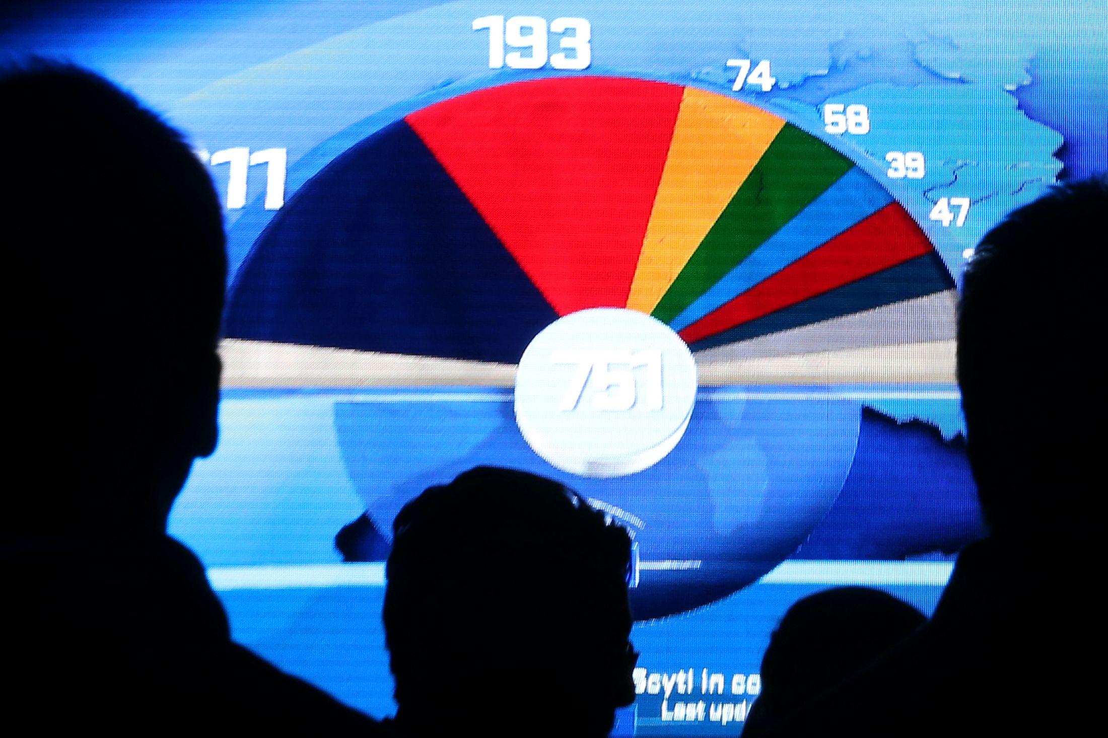Plus que quelques heures pour former les groupes au Parlement européen.