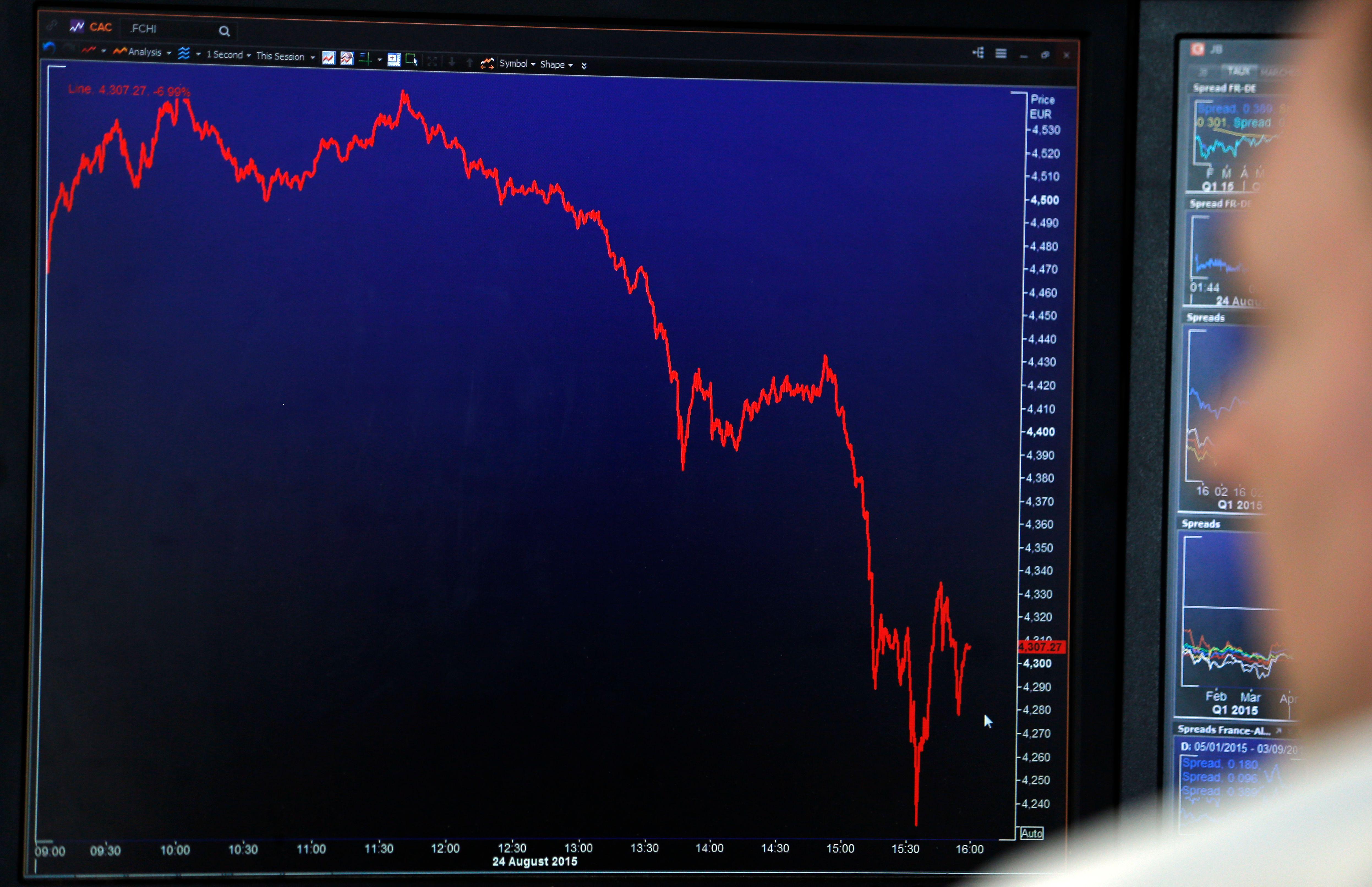 Une récession mondiale menace.
